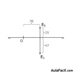 🥇▷【 Sistema diédrico: representación del punto - Dibujo técnico ...
