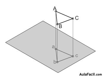 Geometría proyectiva