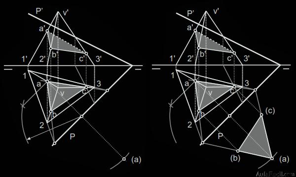 La Verdadera Magnitud: Sistema Diédrico: Sección Y Verdadera Magnitud