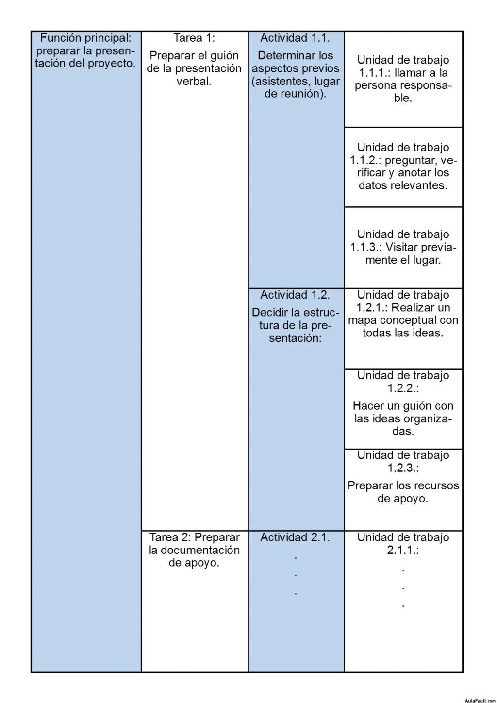 Tabla L1